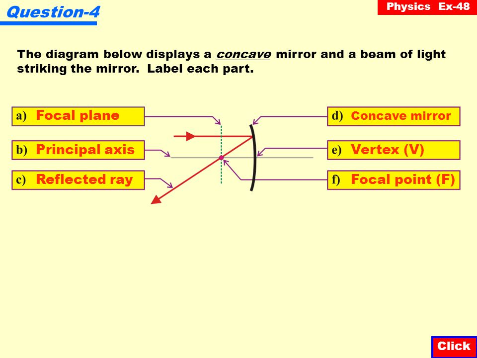 Question-4 Focal plane Principal axis Vertex (V) Reflected ray