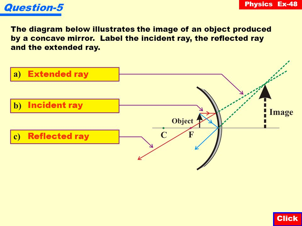 Question-5 Extended ray Incident ray Reflected ray