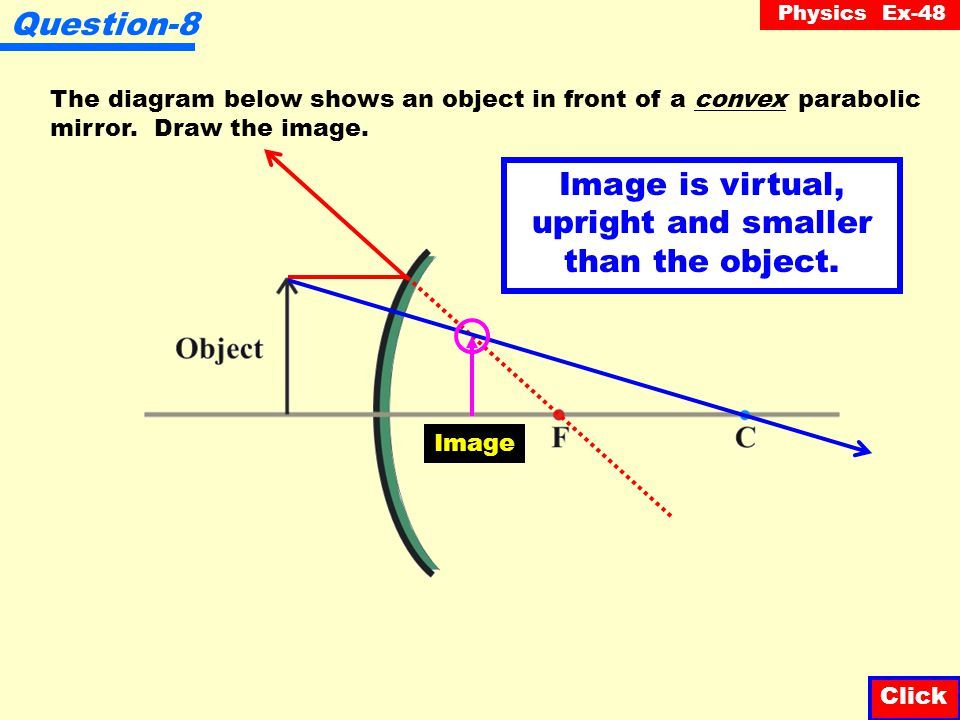Image is virtual, upright and smaller than the object.
