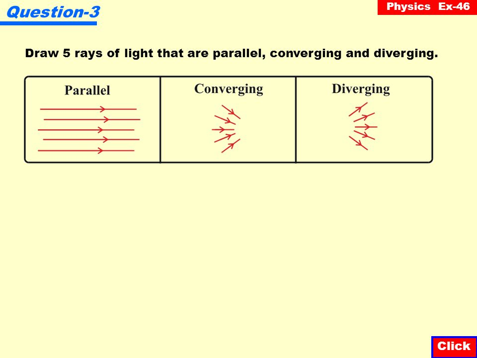Question-3 Draw 5 rays of light that are parallel, converging and diverging. Click Click