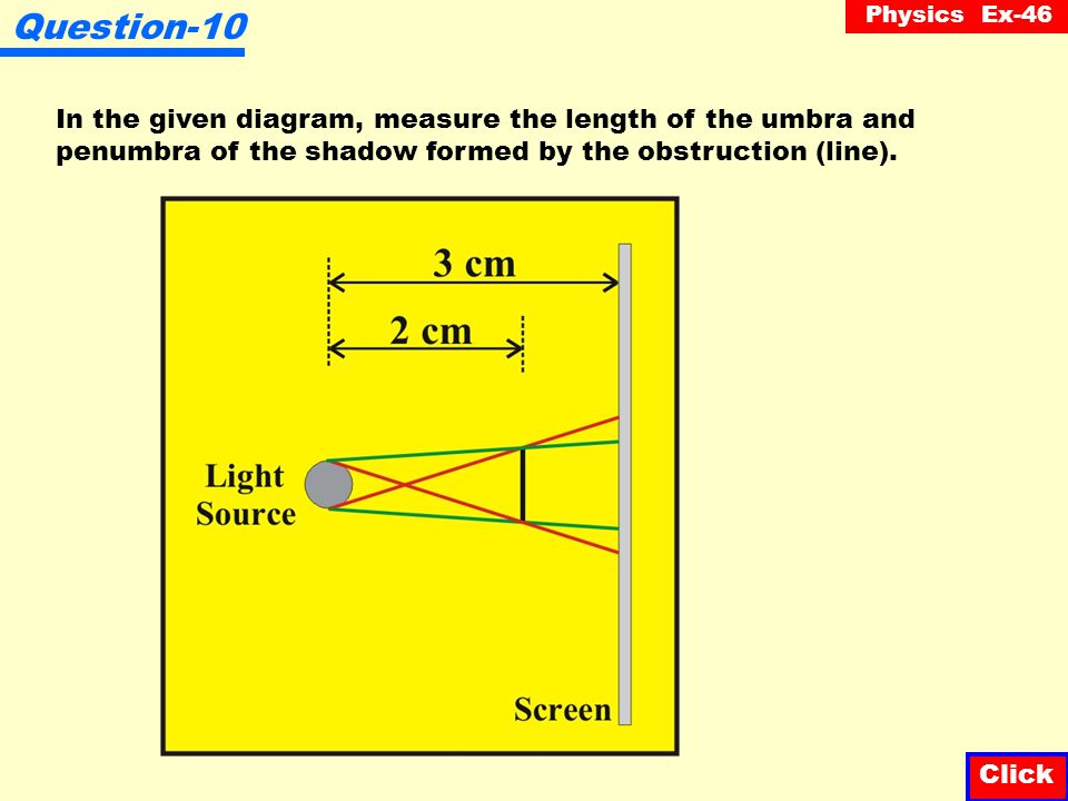 Question-10 In the given diagram, measure the length of the umbra and