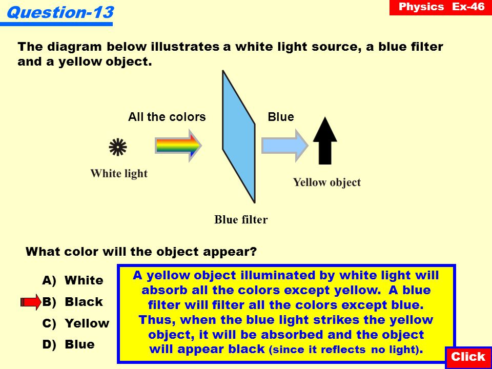 Question-13 The diagram below illustrates a white light source, a blue filter and a yellow object. Blue filter.