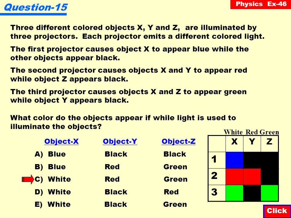 Question-15 Three different colored objects X, Y and Z, are illuminated by three projectors. Each projector emits a different colored light.