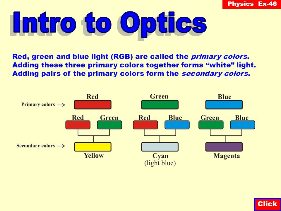 Intro to Optics Red, green and blue light (RGB) are called the primary colors. Adding these three primary colors together forms white light.