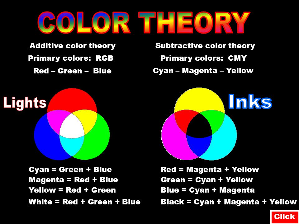 COLOR THEORY Inks Lights Additive color theory