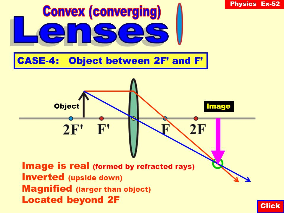 Convex (converging) Lenses CASE-4 : Object between 2F' and F'