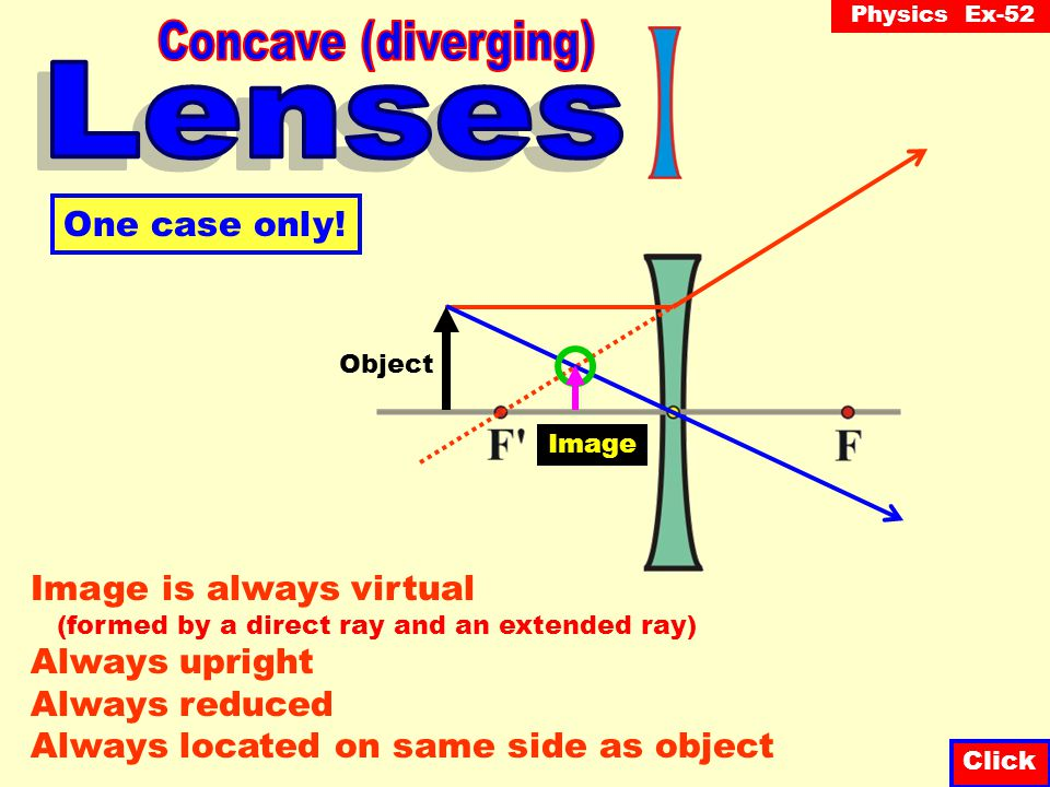 Concave (diverging) Lenses One case only! Image is always virtual