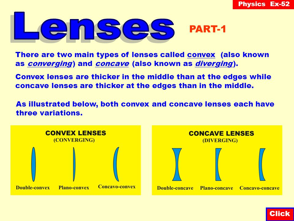 Lenses PART-1. There are two main types of lenses called convex (also known as converging ) and concave (also known as diverging ).