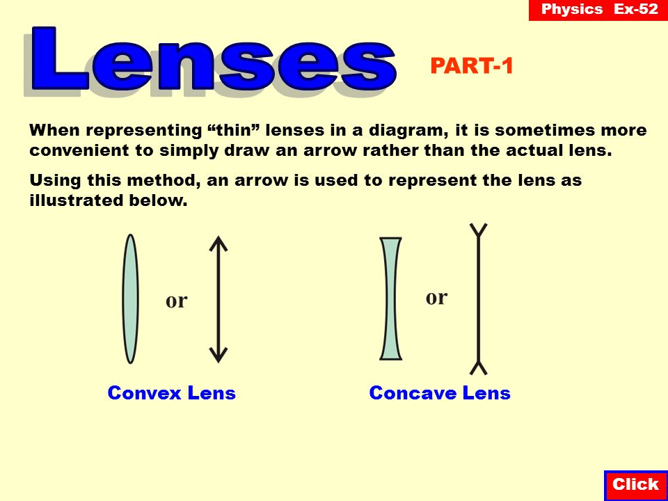 Lenses PART-1 Convex Lens Concave Lens
