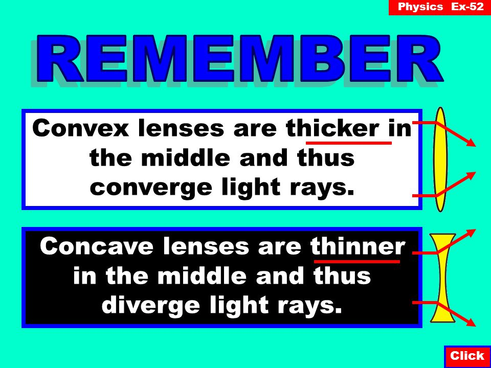 Convex lenses are thicker in the middle and thus converge light rays.