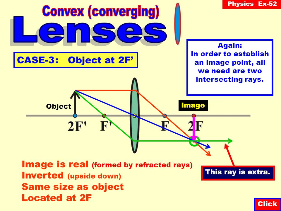 Convex (converging) Lenses CASE-3 : Object at 2F'