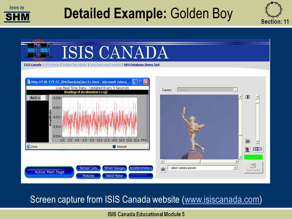 ISIS Canada Educational Module 5