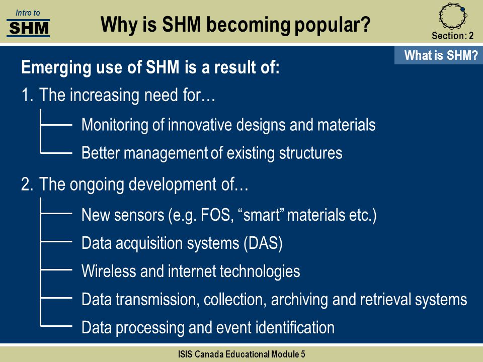 Why is SHM becoming popular ISIS Canada Educational Module 5