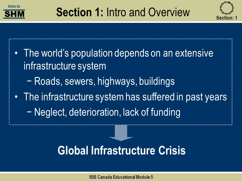 Global Infrastructure Crisis ISIS Canada Educational Module 5
