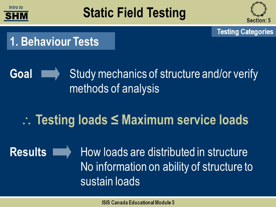 Static Field Testing  Testing loads ≤ Maximum service loads