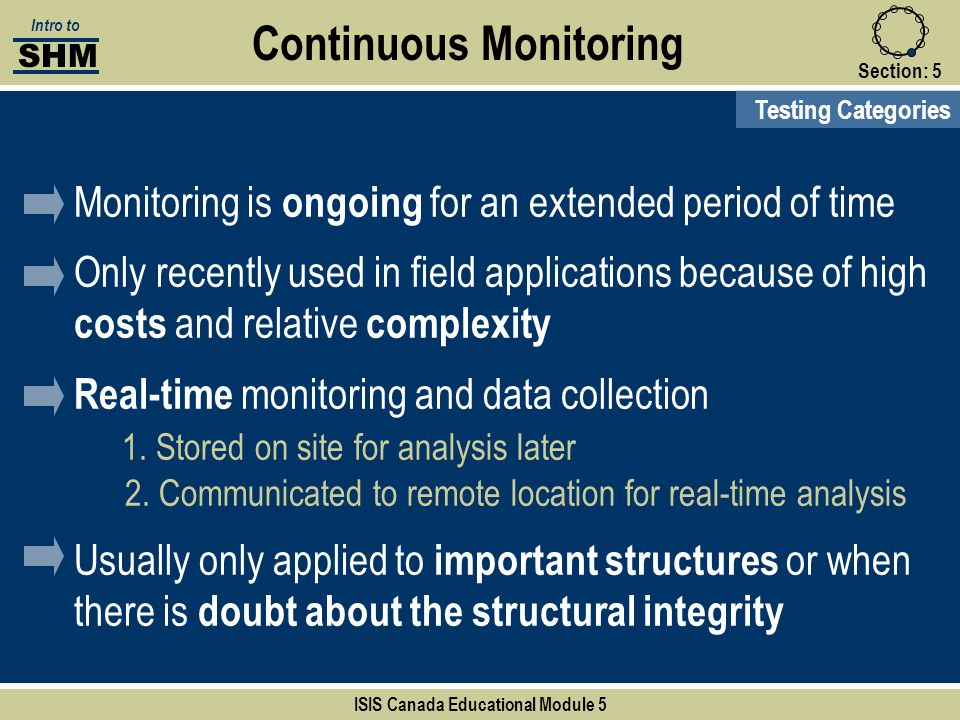Continuous Monitoring ISIS Canada Educational Module 5