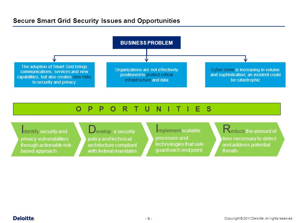 Secure Smart Grid Security Issues and Opportunities