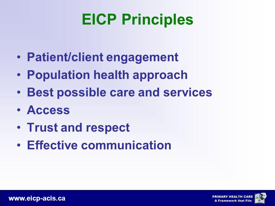 EICP Principles Patient/client engagement Population health approach