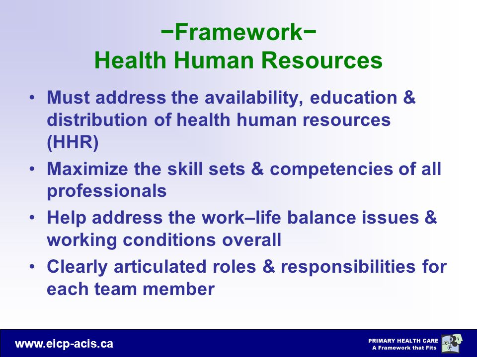 −Framework− Health Human Resources