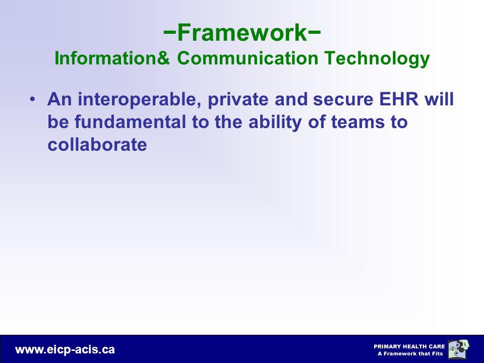 −Framework− Information& Communication Technology