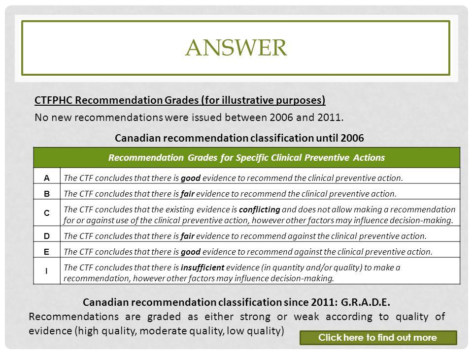 ANSWER CTFPHC Recommendation Grades (for illustrative purposes)