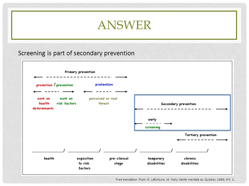 ANSWER Screening is part of secondary prevention