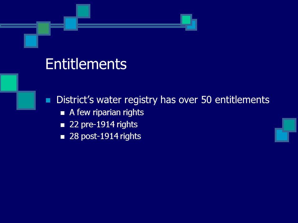 Entitlements District's water registry has over 50 entitlements