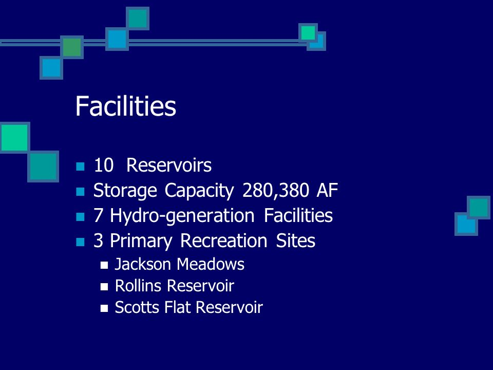 Facilities 10 Reservoirs Storage Capacity 280,380 AF