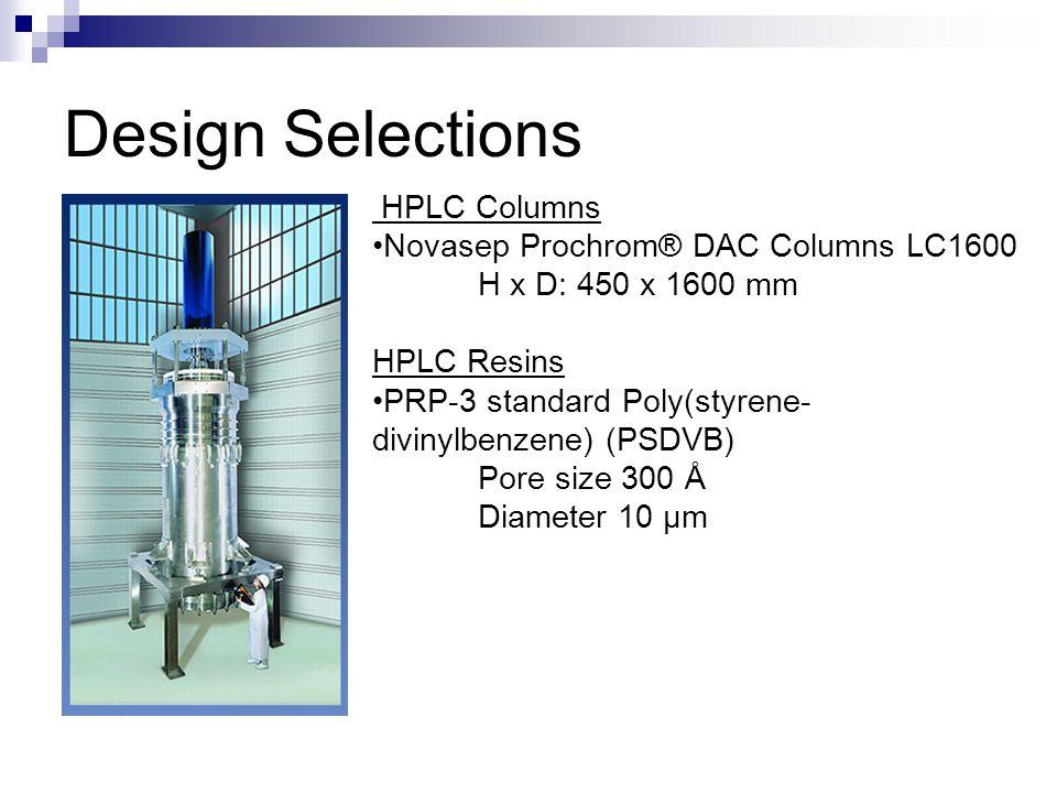 Design Selections HPLC Columns Novasep Prochrom® DAC Columns LC1600