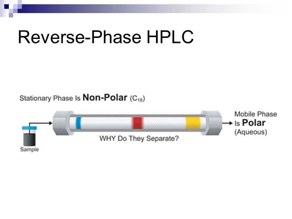 Reverse-Phase HPLC Pat -reversed phase chromatography