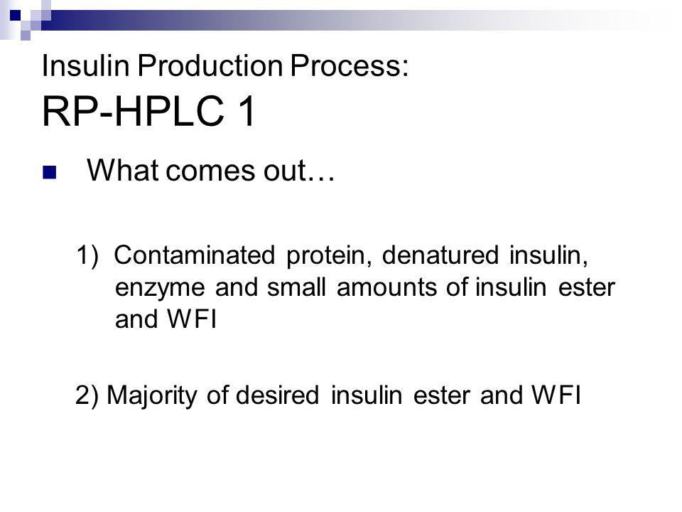 Insulin Production Process: RP-HPLC 1