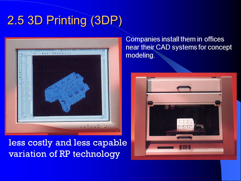 2.5 3D Printing (3DP) less costly and less capable
