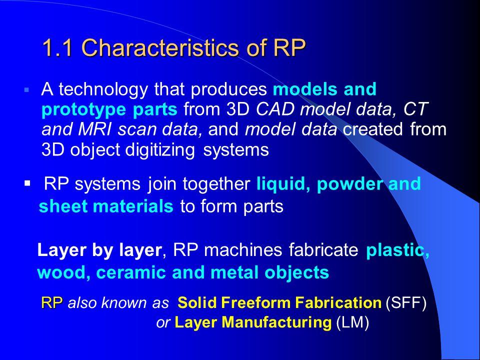 1.1 Characteristics of RP