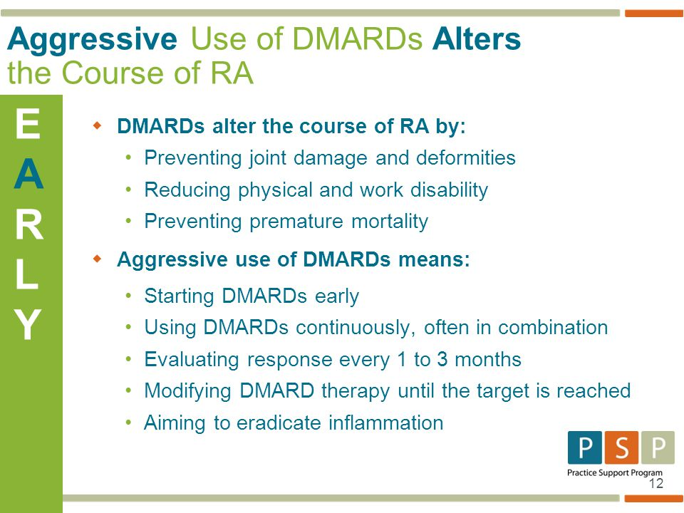 E AR L Y Aggressive Use of DMARDs Alters the Course of RA