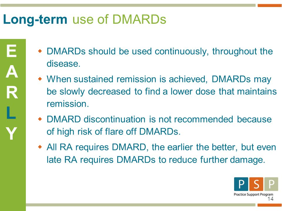 E AR L Y Long-term use of DMARDs