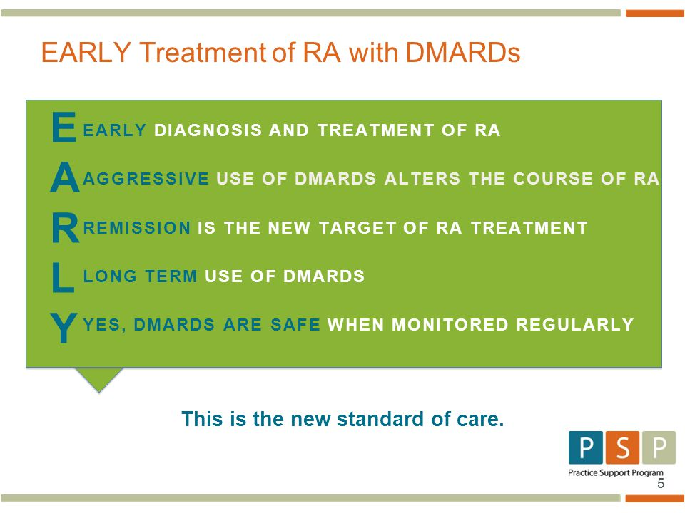 EARLY Treatment of RA with DMARDs