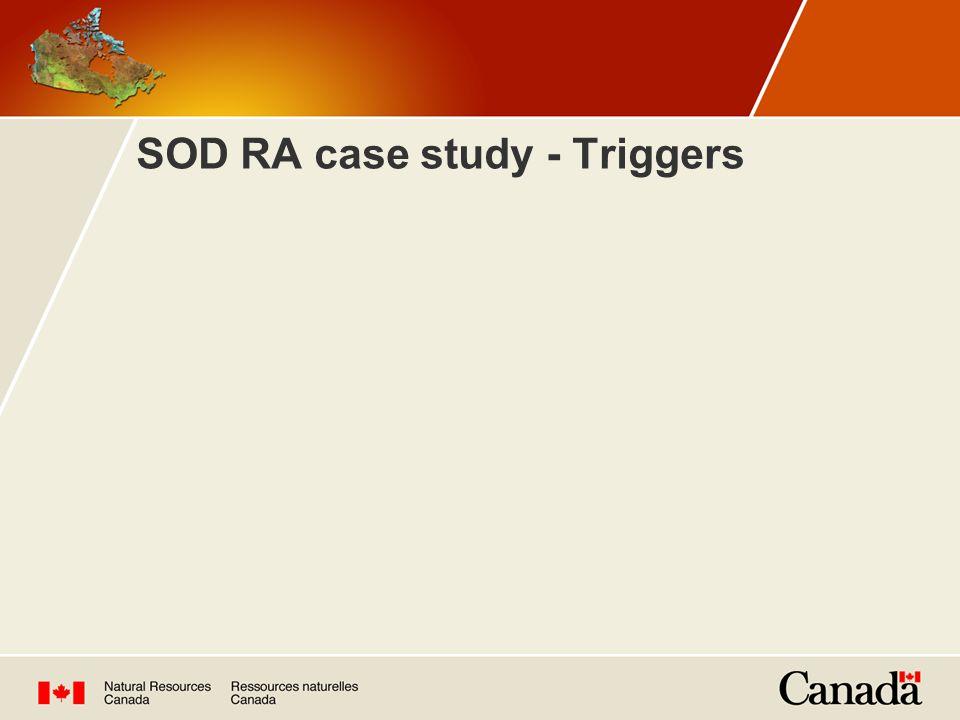 SOD RA case study - Triggers