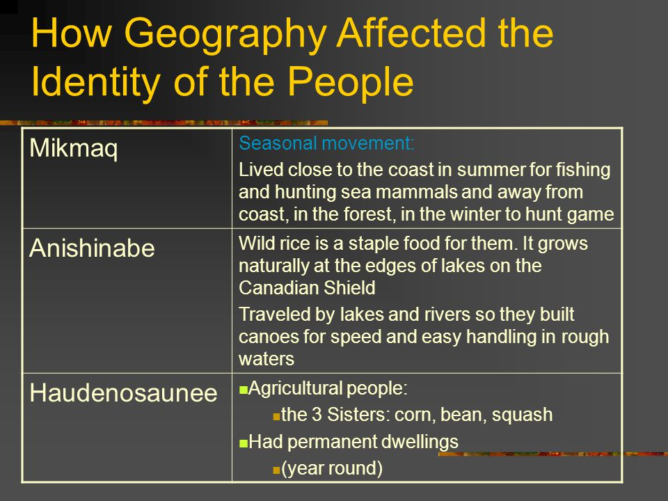 How Geography Affected the Identity of the People