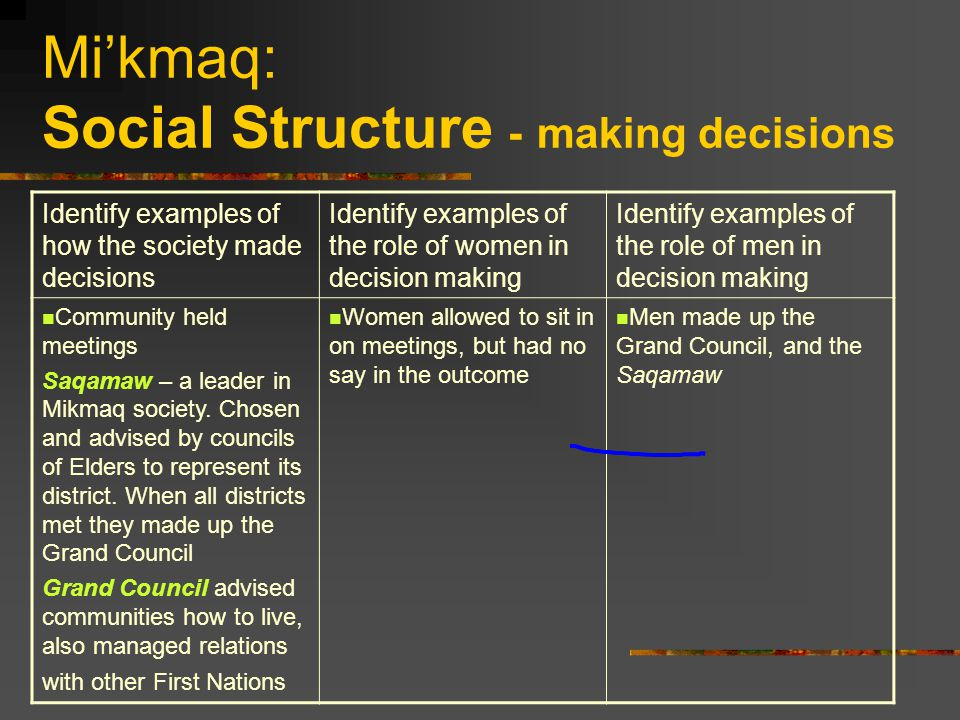 Mi'kmaq: Social Structure - making decisions