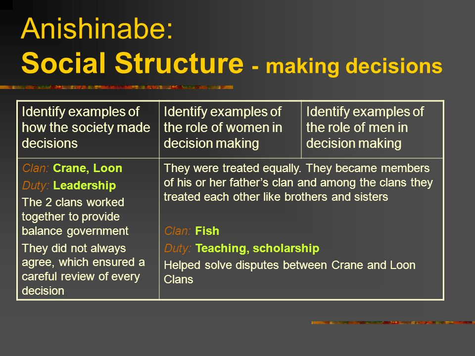 Anishinabe: Social Structure - making decisions