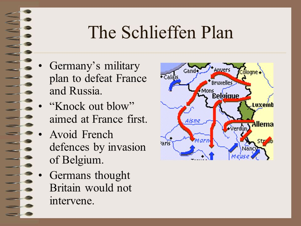 The Schlieffen Plan Germany's military plan to defeat France and Russia. Knock out blow aimed at France first.