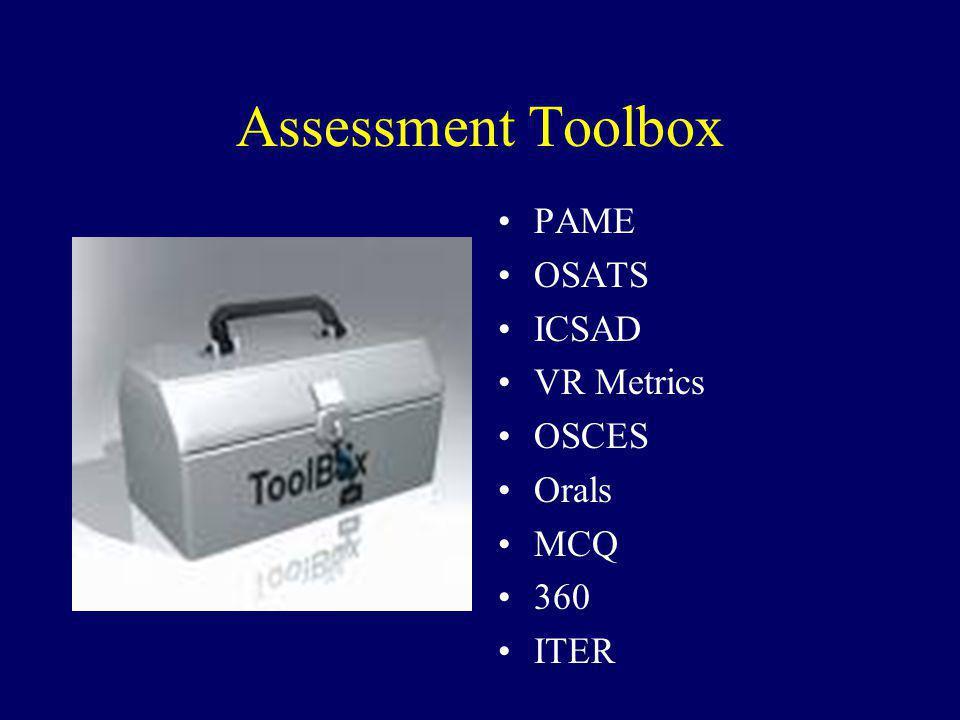 Assessment Toolbox PAME OSATS ICSAD VR Metrics OSCES Orals MCQ 360