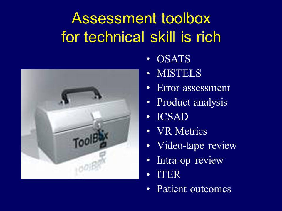 Assessment toolbox for technical skill is rich
