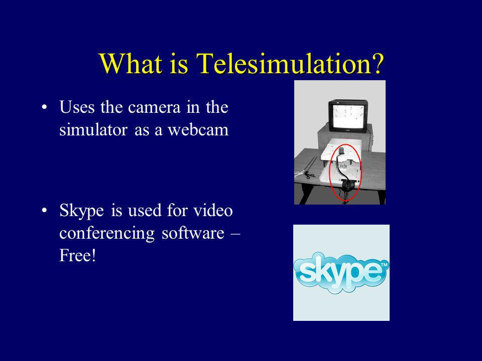 What is Telesimulation