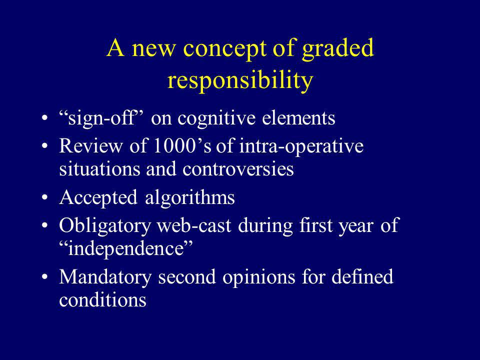 A new concept of graded responsibility