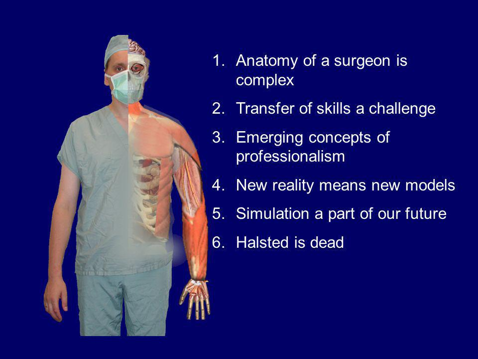 Anatomy of a surgeon is complex