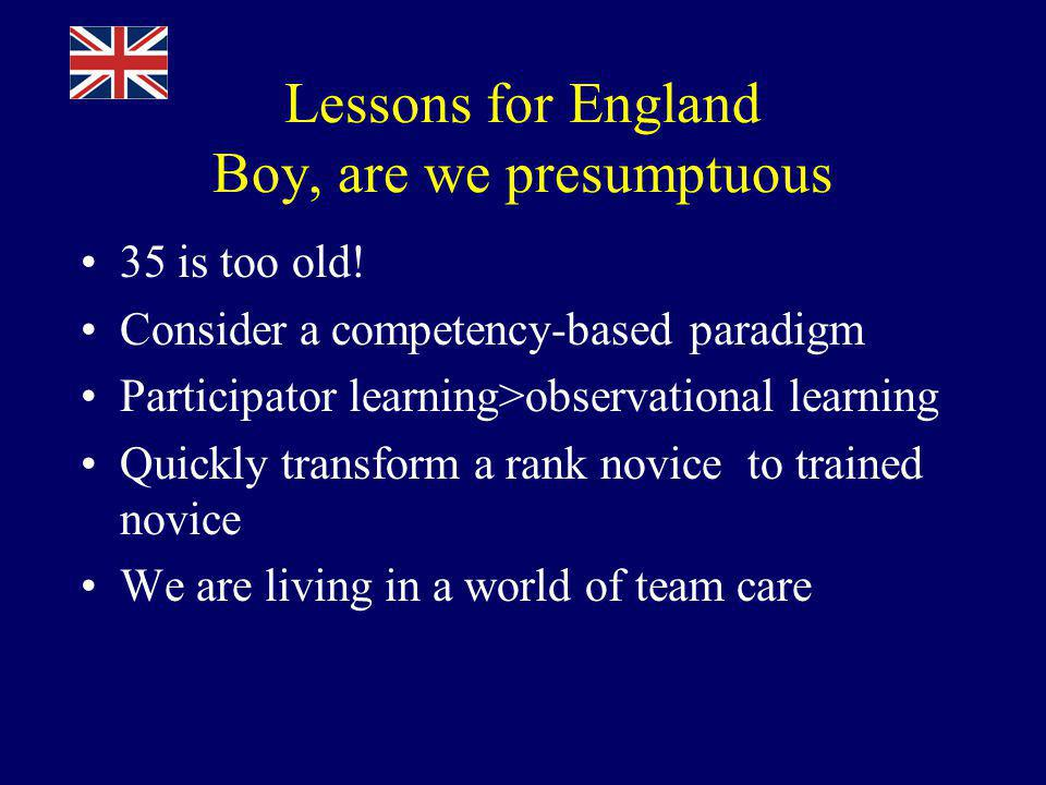 Lessons for England Boy, are we presumptuous