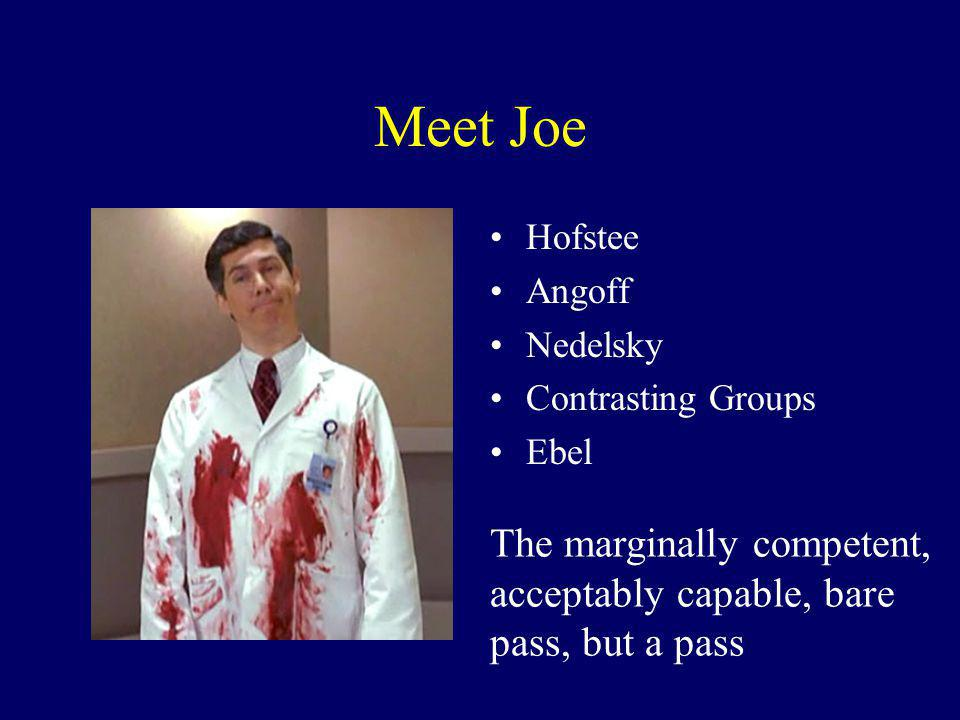 Meet Joe Hofstee. Angoff. Nedelsky. Contrasting Groups.