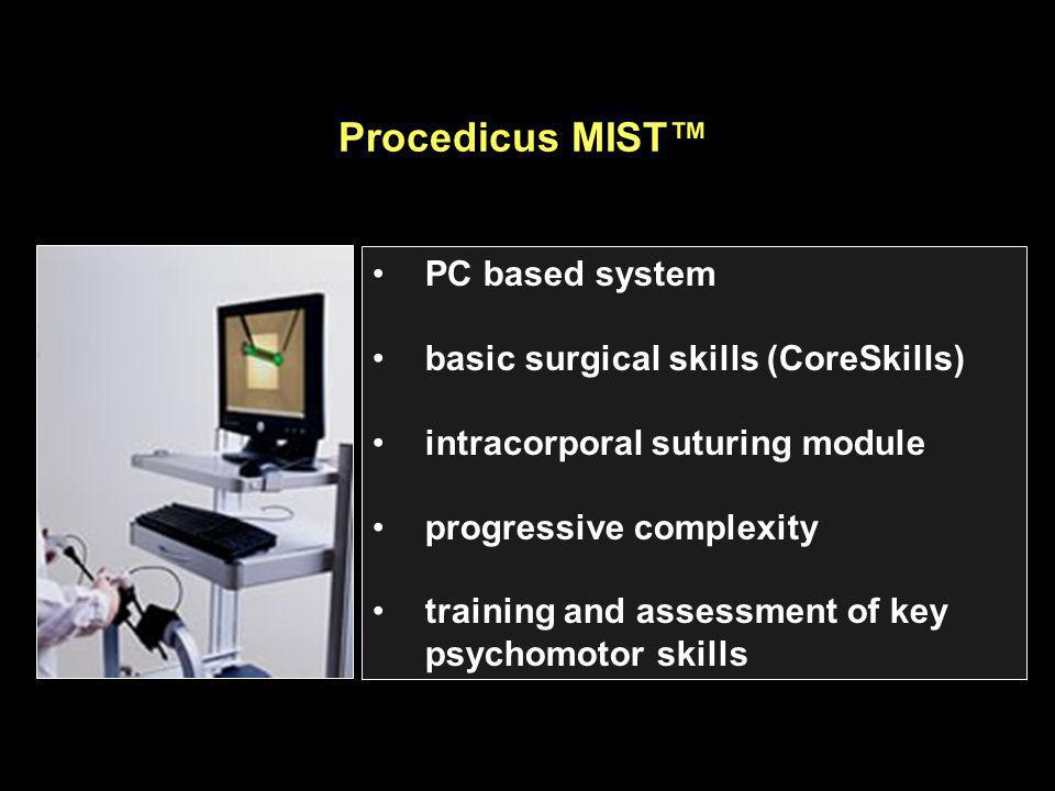 Procedicus MIST™ PC based system basic surgical skills (CoreSkills)