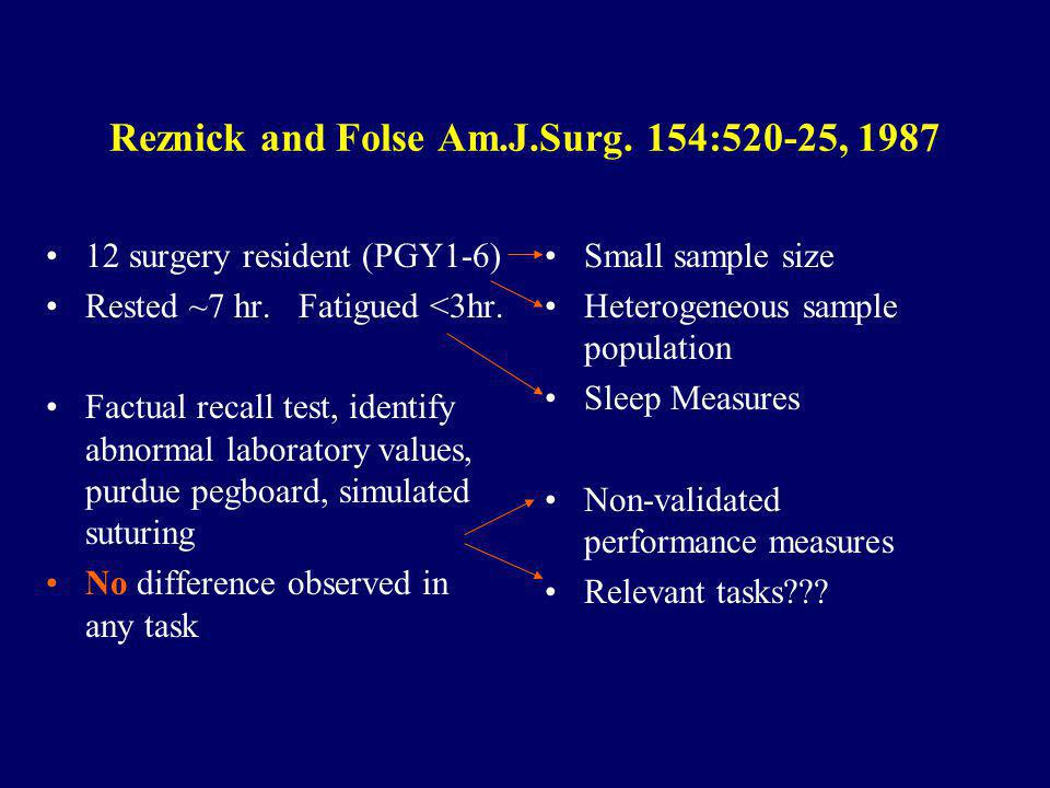 Reznick and Folse Am.J.Surg. 154:520-25, 1987